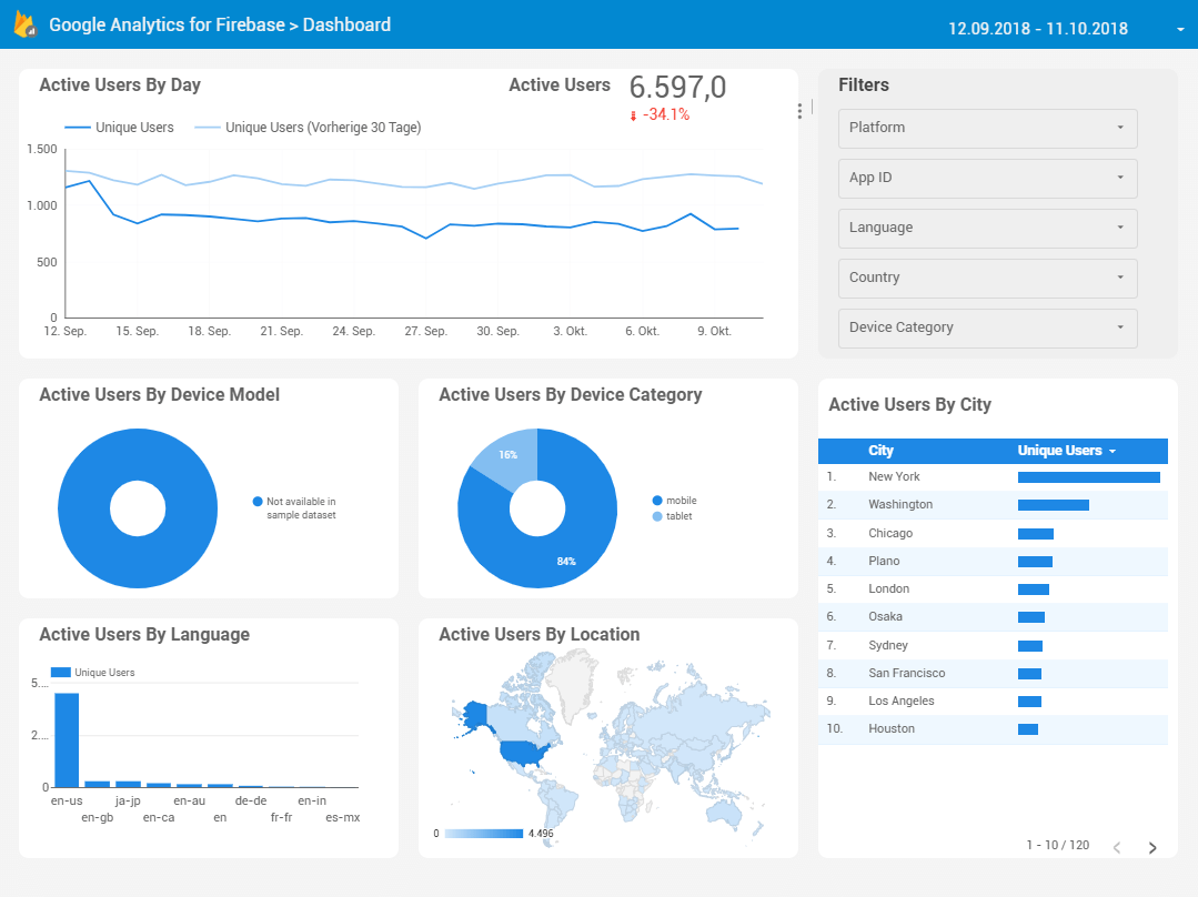 demo_dashboard_google_1